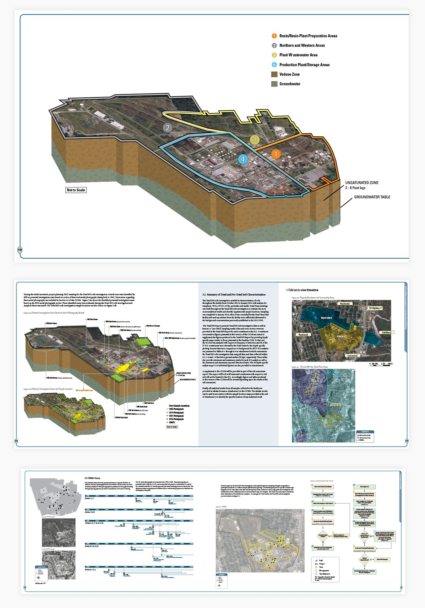 Technical Illustrations and Data Visualization