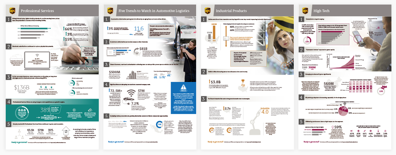 Infographics Series