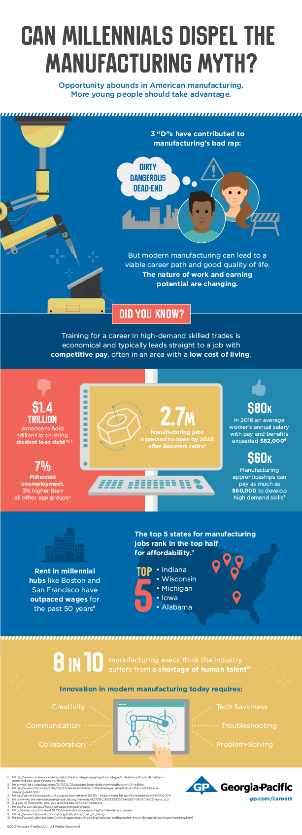 millennial-manufacturing-infographic-180118-lr